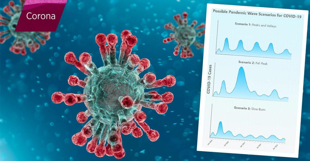 coronaviruset vågor